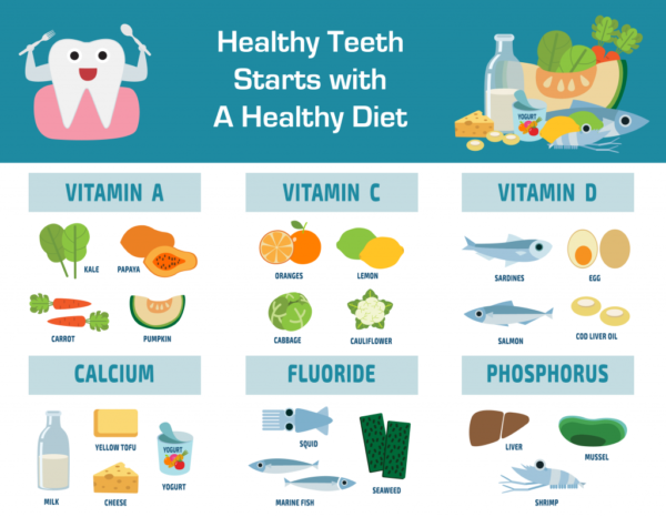 healthy-teeth-diet