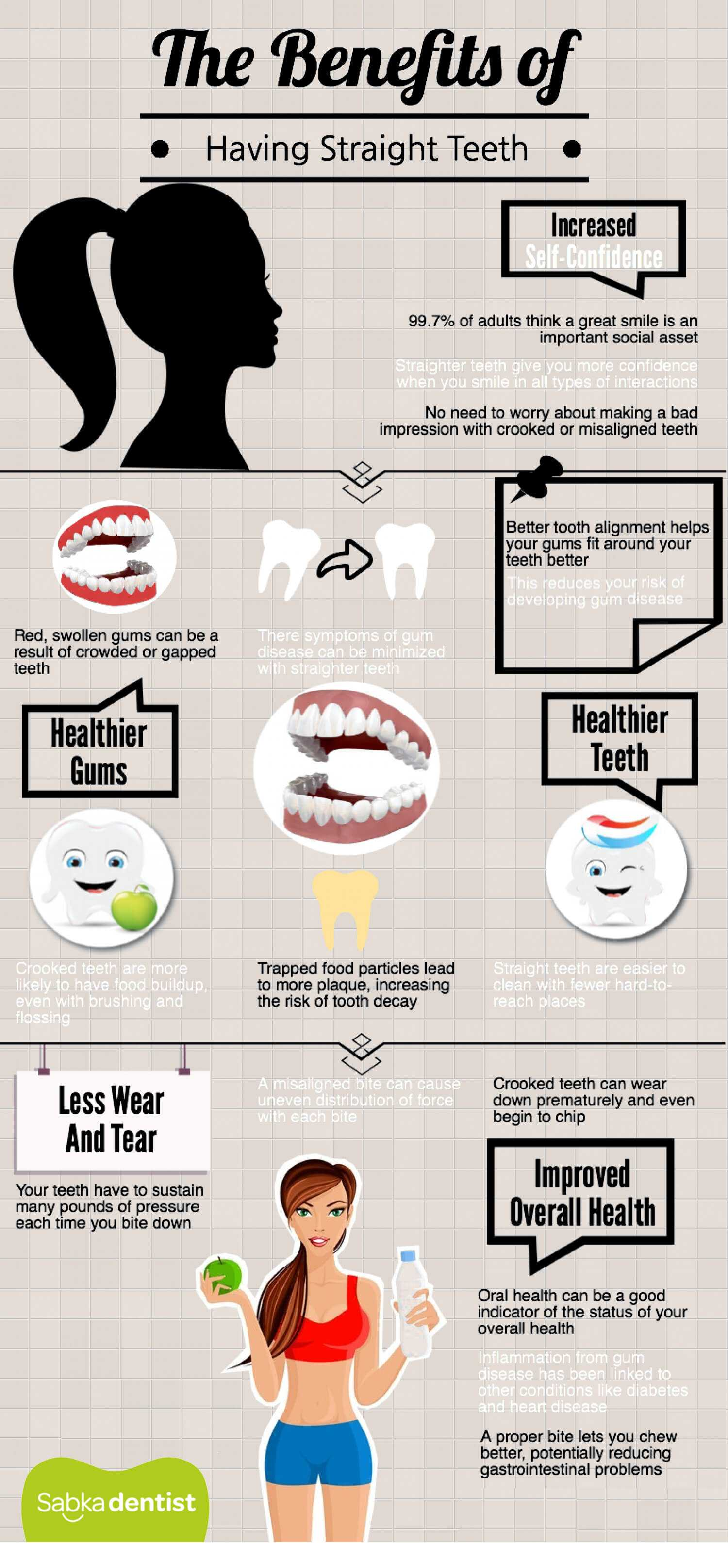 benefits-of-correct-teeth-alignment-and-braces