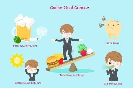 cause oral cancer