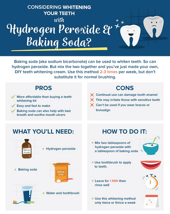 Considering-Whitening-Your-Teeth-With-Activated-Hydrogen-Peroxide-Baking-Soda