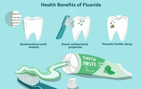 Fluoride toothpaste benefits