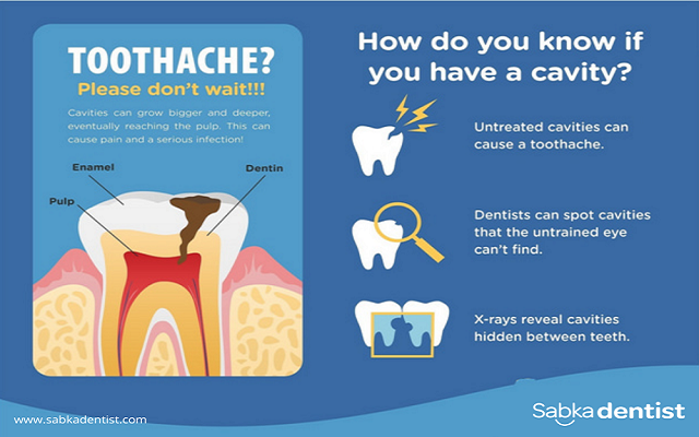 How is tooth pain diagnosed